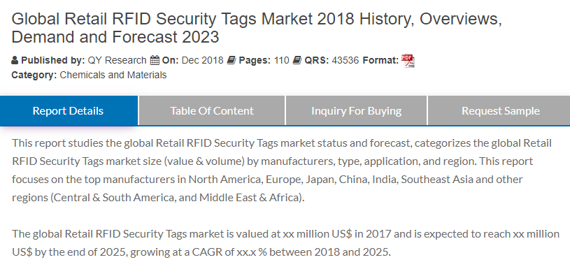 Global Retail RFID Security Tags Market 2018 History